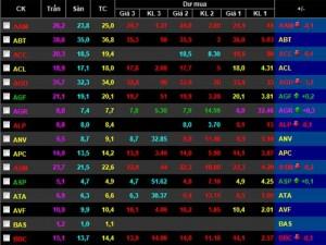 chứng khoán cổ phiếu