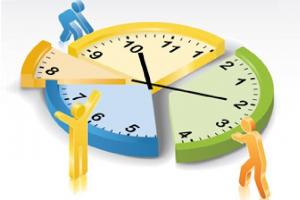 Kỹ năng mềm cho người tìm việc kinh doanh_khả năng quản lý thời gian