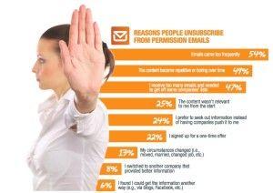 Tìm hiểu về Email Marketing.