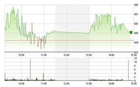 Nhận định về thị trường chứng khoán ngày 19/8 của các chuyên gia